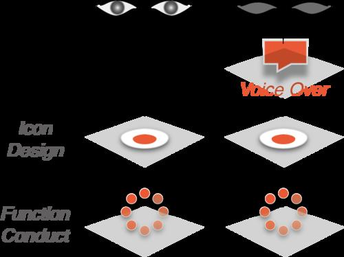 screen_reader_diagram