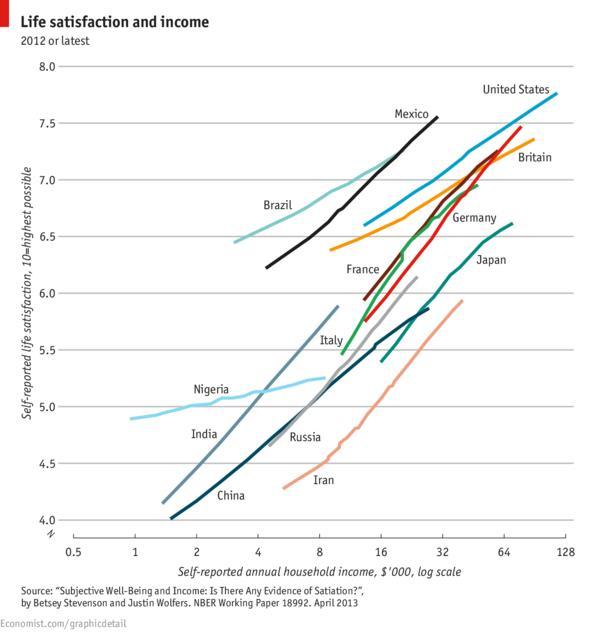 圖片引自:經濟學人 May 2, 2013