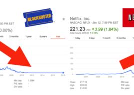 設計思考驅動創新:Netflix 案例