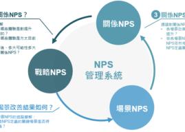 NPS應用心法 | 三種NPS測量方法