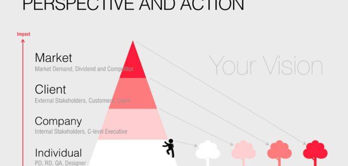 影響力來自你的觀點與行動